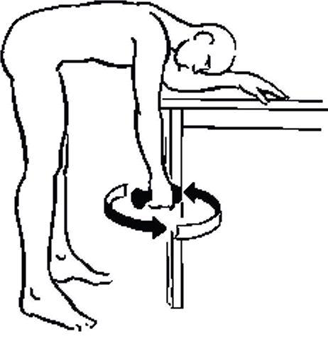 Растяжение подлопаточной мышцы лечение